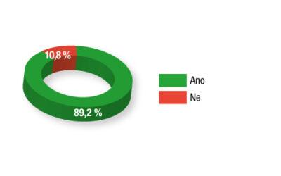 """Výsledky dotazníka """"Hodnotenie prípravkov ActiMaris"""""""